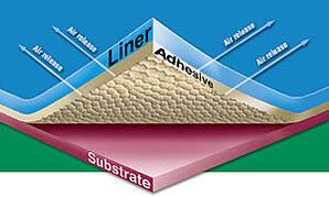 3M Microchannel liners