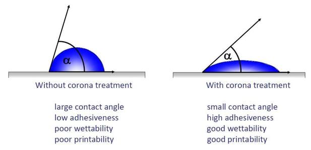 corona-treatment-2